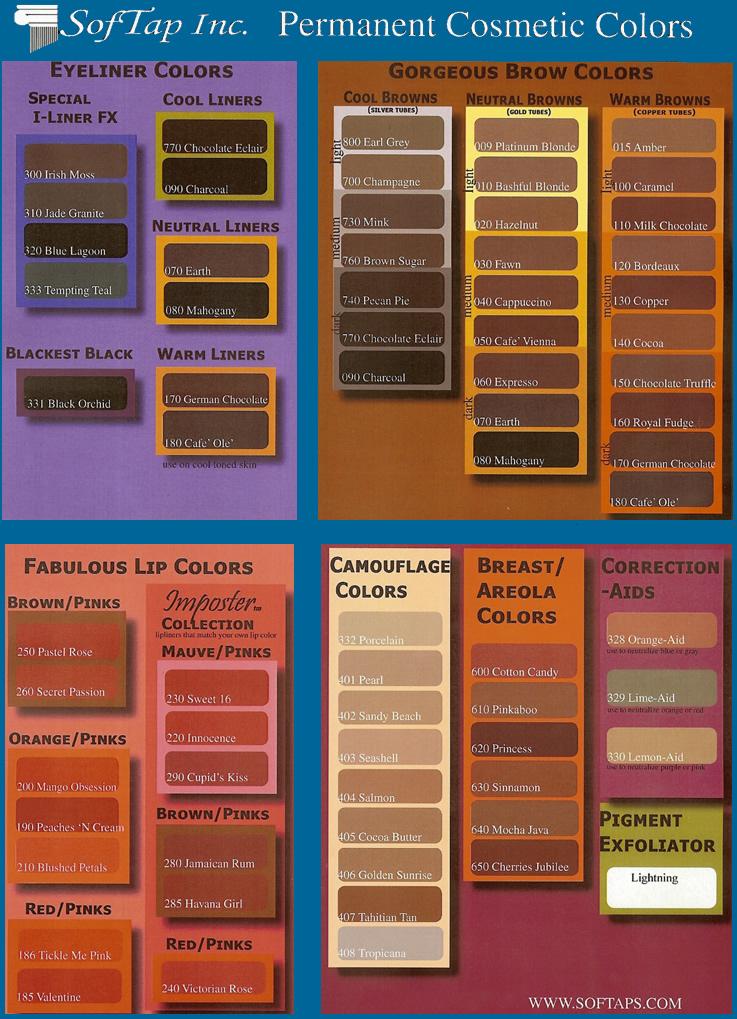 Softap pigmenti